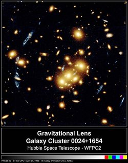 Extragalactic astronomy: . This image shows several blue, loop-shaped objects that are multiple images of the same galaxy, duplicated by the gravitational lens effect of the cluster of yellow galaxies near the photograph's center. The lens is produced by the cluster's gravitational field that bends light to magnify and distort the image of a more distant object.
